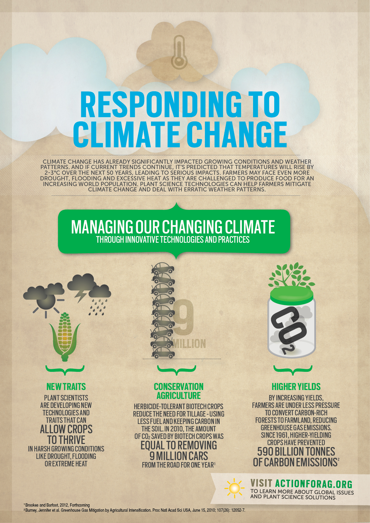 responding_to_climate_change